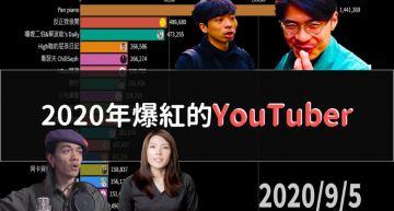 2020爆紅YouTuber!「反正我很閒」慘輸她 網:音樂可以用看的