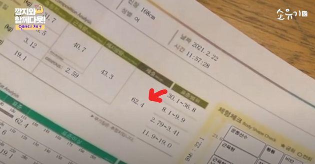 故意吃胖10公斤!前SISTAR成員韶宥「曝光體重」:輕度肥胖