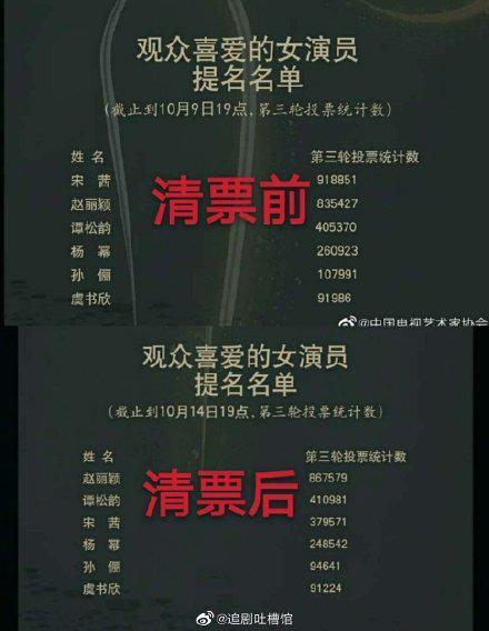 https://s.weibo.com/weibo/%25E5%25AE%258B%25E8%258C%259C?topnav=1&wvr=6&b=1
