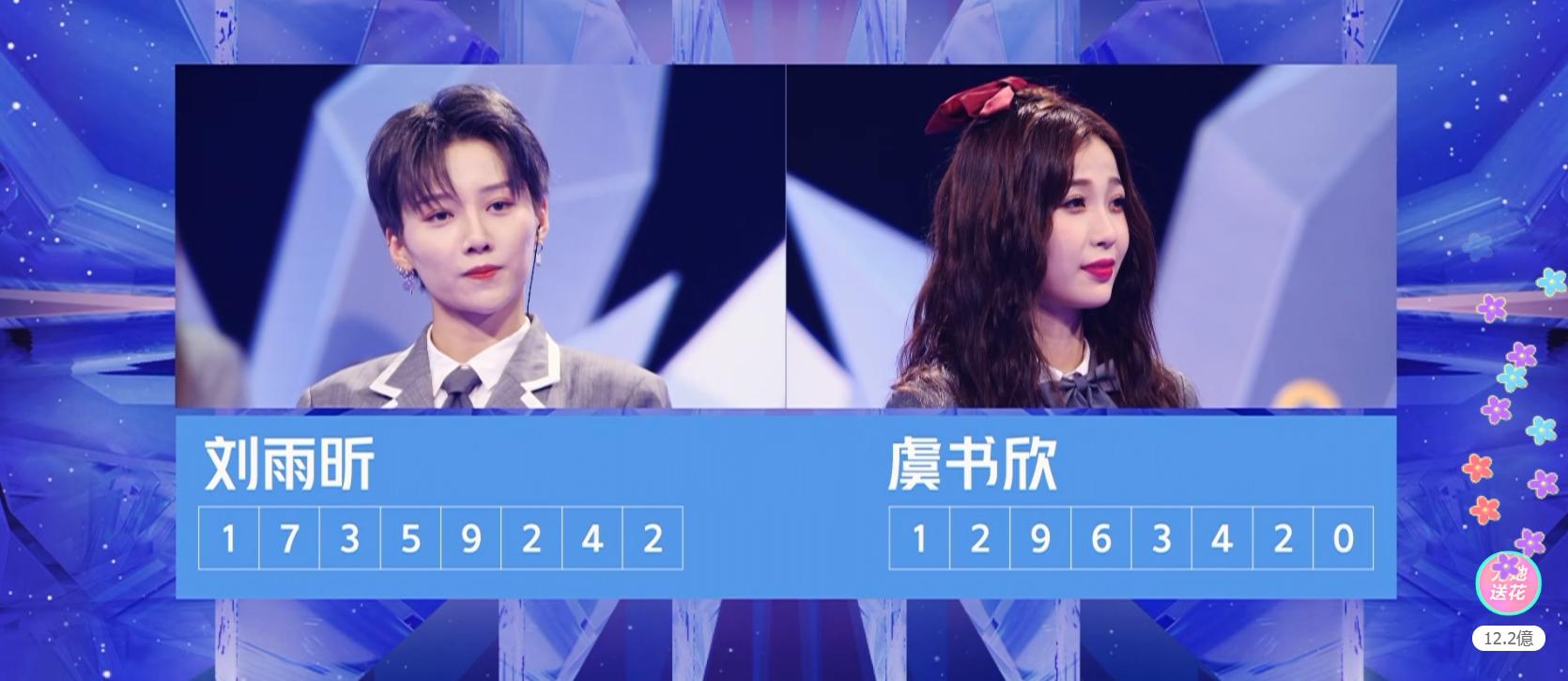 快訊/《青春有你2》最終成團名單公布!劉雨昕奪C位 「她」遺憾淘汰!
