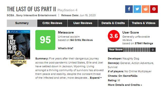 跟預告差太多?《最後生還者2》遭負評灌爆 玩家氣瘋:此生不玩